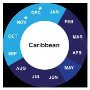 Caribbean cruise info