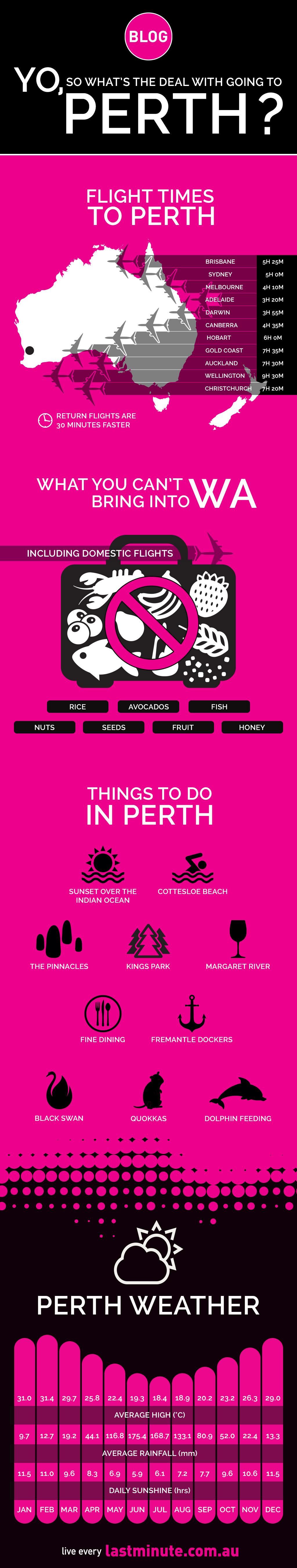 Perth_Infographic_V007