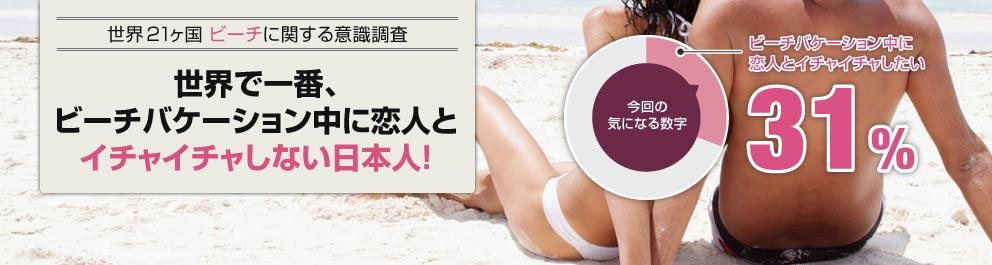 世界で一番ビーチバケーション中に恋人とイチャイチャしない日本人。イチャイチャしたいのはたったの31%