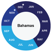 Bahamas cruise info