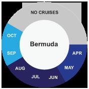Bermuda cruise info
