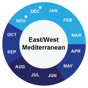 East/West Mediterranean cruise info
