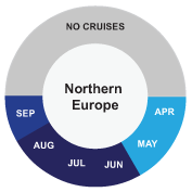 Northern Europe cruise info